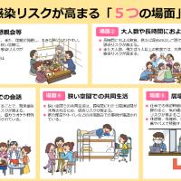 【新型コロナ】感染リスクが高まる「5つの場面」